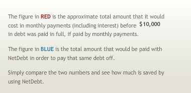 NetDebt Online Debt Settlement