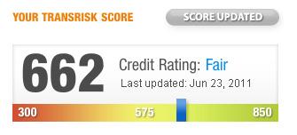 Transunion credit score